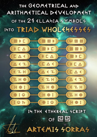 THE GEOMETRICAL AND ARITHMETICAL DEVELOPMENT OF THE 27 ELLANIA SYMBOLS INTO TRIAD WHOLENESSES IN THE ETHEREAL SCRIPT